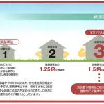 家族の安全を守る、耐震等級3で地震に強い家づくり