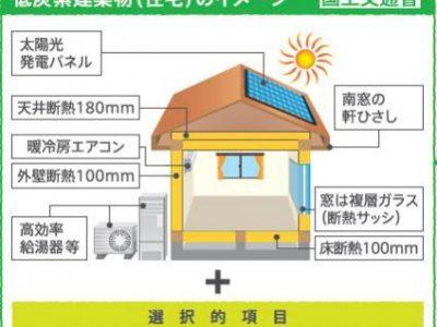 低炭素建築物(住宅)のイメージ(国交省パンフレットより)